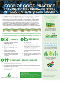 Code of Good Practice in the South African Forestry Industry