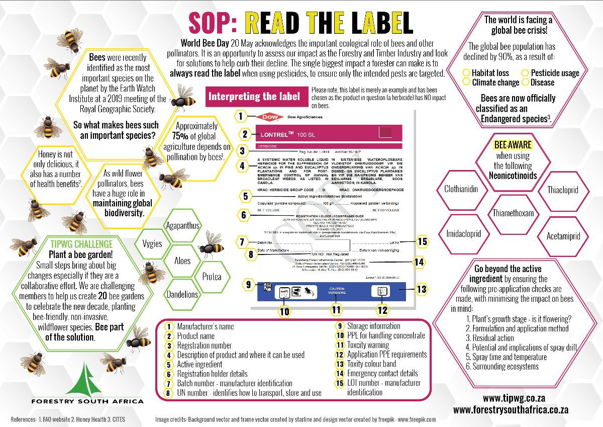 SOP: Read the label (World Bee Day)