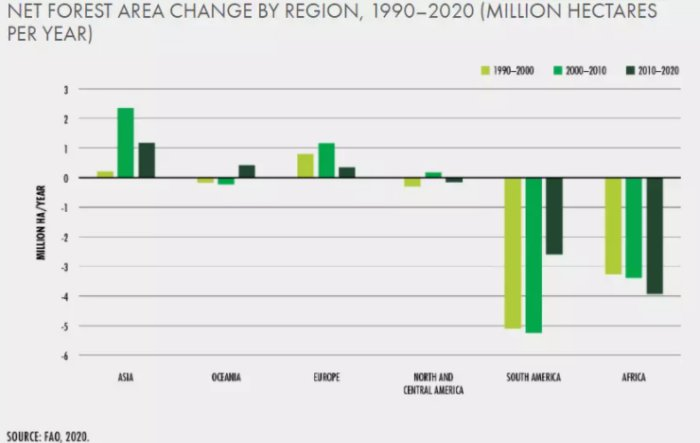 Image: UNEP (United Nations Environment Programme)